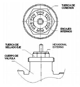 cabezal termostático Fig. 2